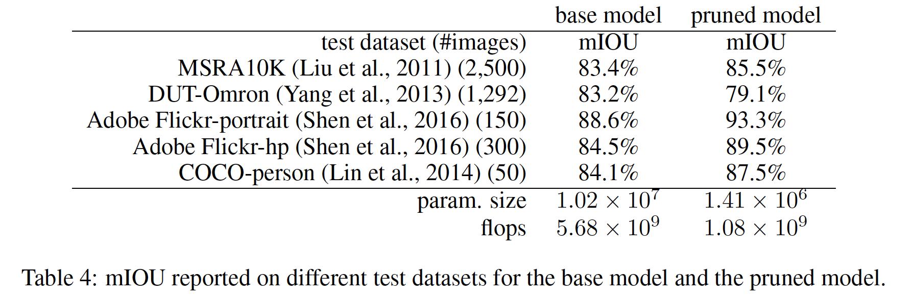 File:paper8 Segmentation png - statwiki