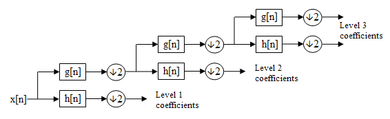 File:WT Fig8.png