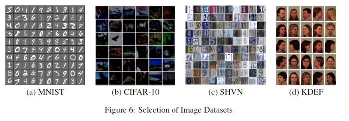 selection of image datasets.PNG