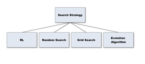 search strategy.png
