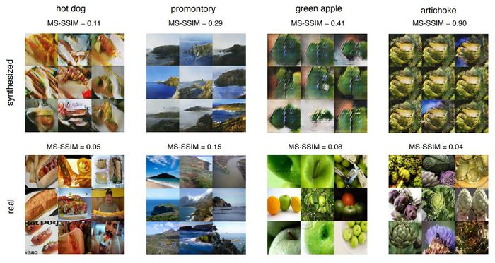 Conditional Image Synthesis with Auxiliary Classifier GANs
