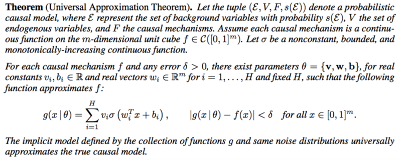 File:theorem.png